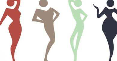 Types Body Shapes
