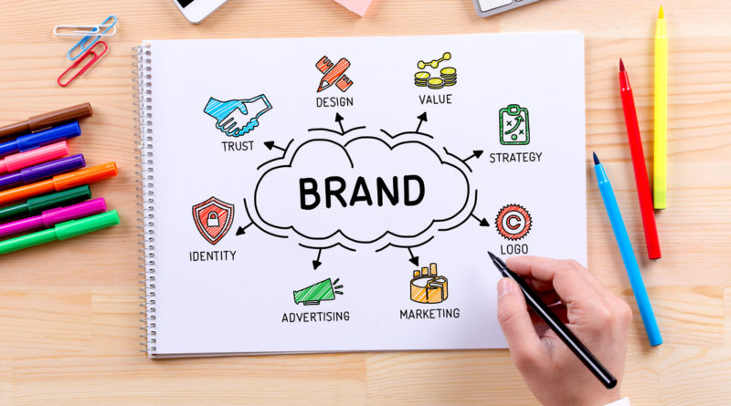 why do small businesses need a brand
