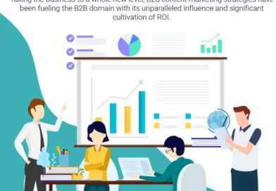 Hottest-B2B-Content-Marketing-Trends-and-Statistics