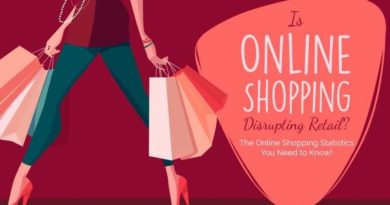 Advantages and Disadvantages of Buying Online