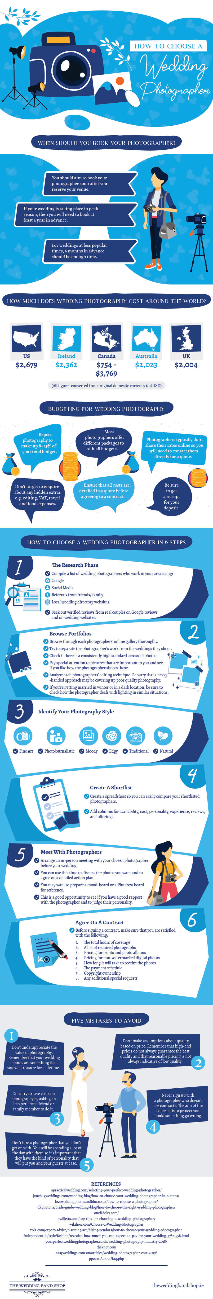 How to Choose A Wedding Photographer (Infographic)